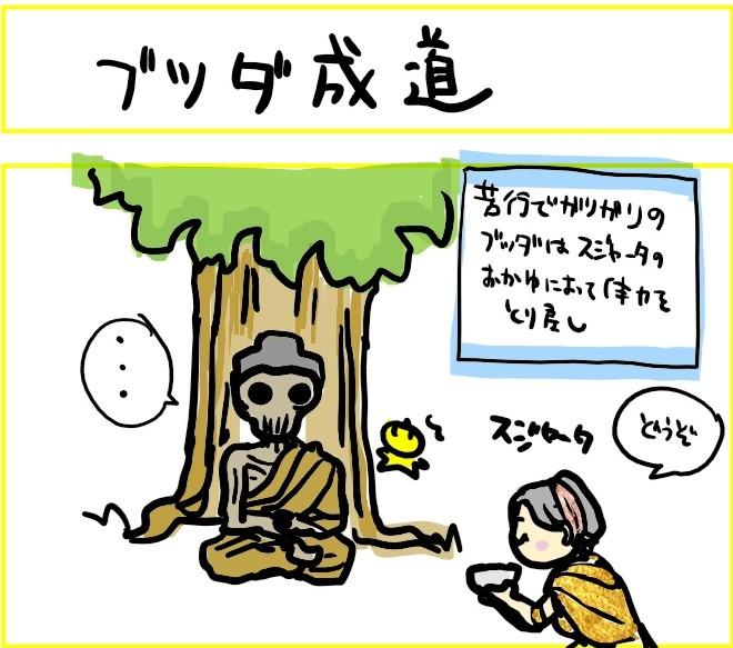 マンガ「ブッダの成道」top