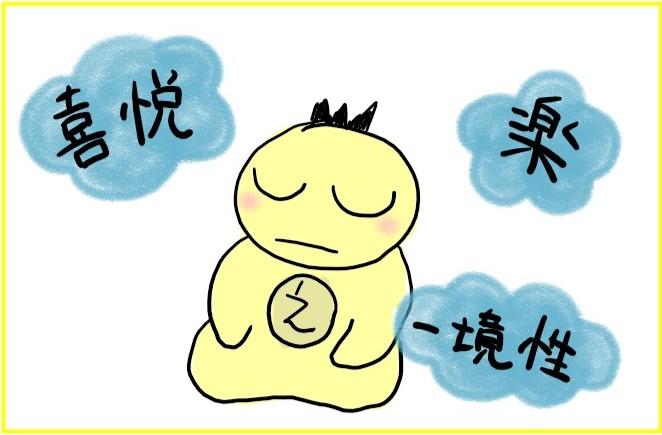 マンガ「色界四禅の瞑想」2