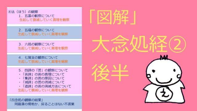 大念処経「図解②」