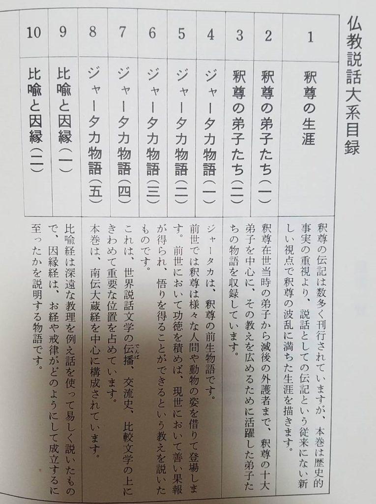 仏教説話体系 目録