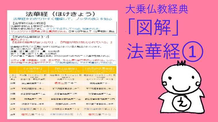 「図解」法華経①
