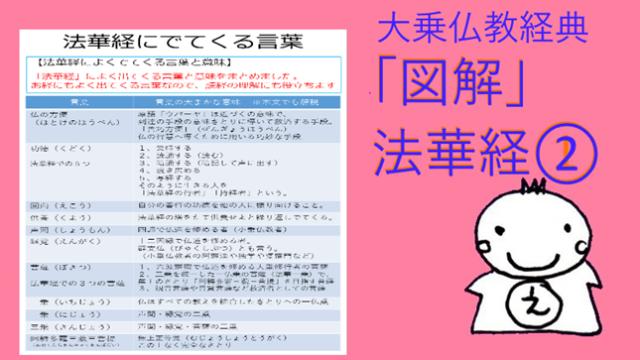 法華経「図解②」
